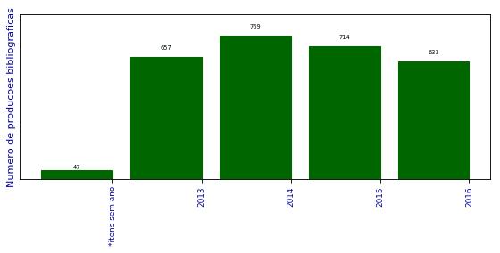 2013-2016 - Mestrados Profissionais em Administração - UNINOVE c41af041bc5c6